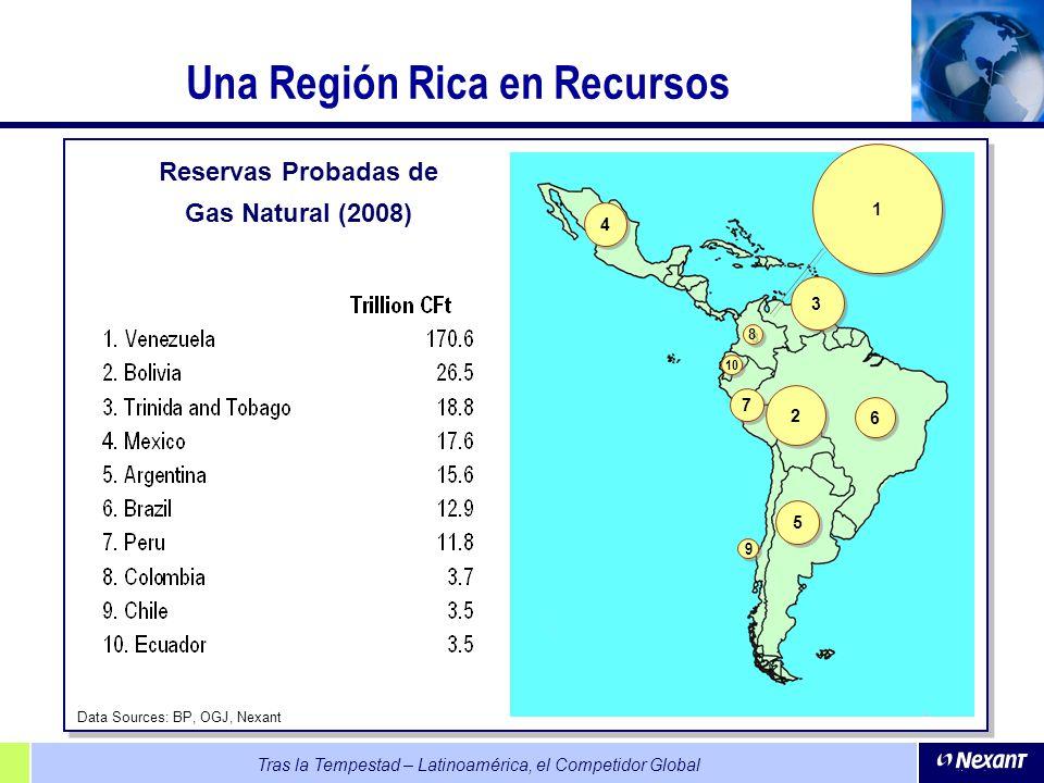 Tras la Tempestad – Latinoamérica, el Competidor Global 9 9 5 5 2 2 1 1 6 6 10 4 4 7 7 3 3 8 8 Data Sources: BP, OGJ, Nexant Una Región Rica en Recurs
