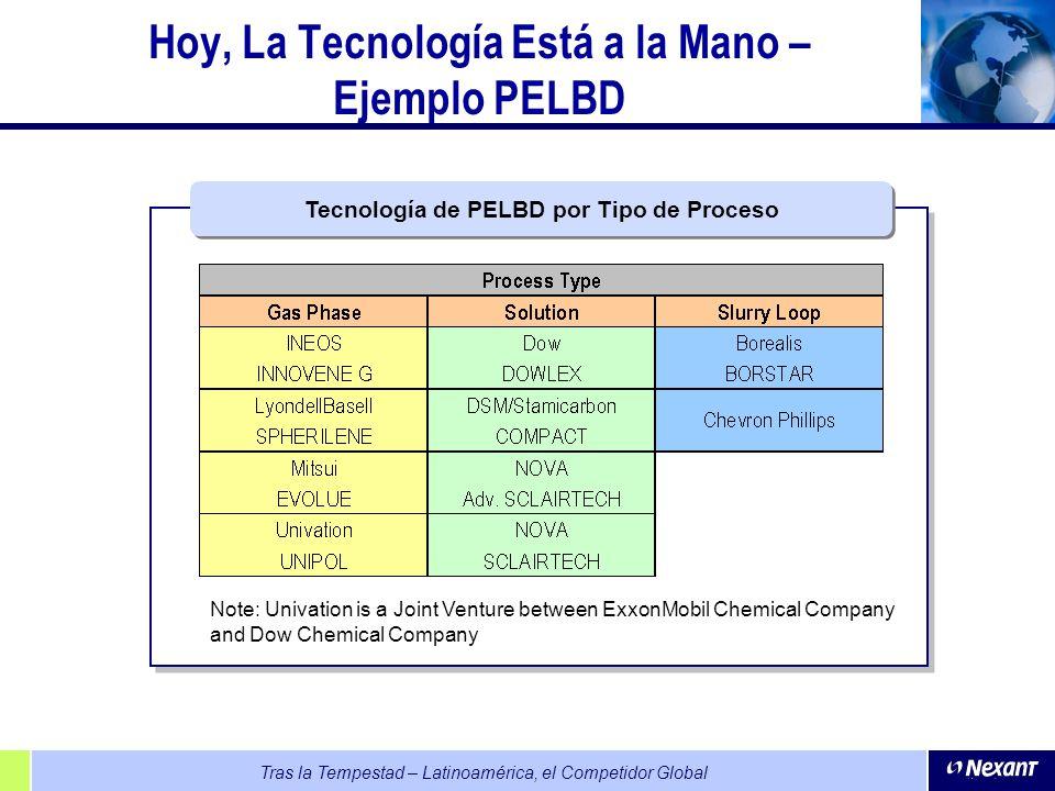 Tras la Tempestad – Latinoamérica, el Competidor Global Hoy, La Tecnología Está a la Mano – Ejemplo PELBD Tecnología de PELBD por Tipo de Proceso Note