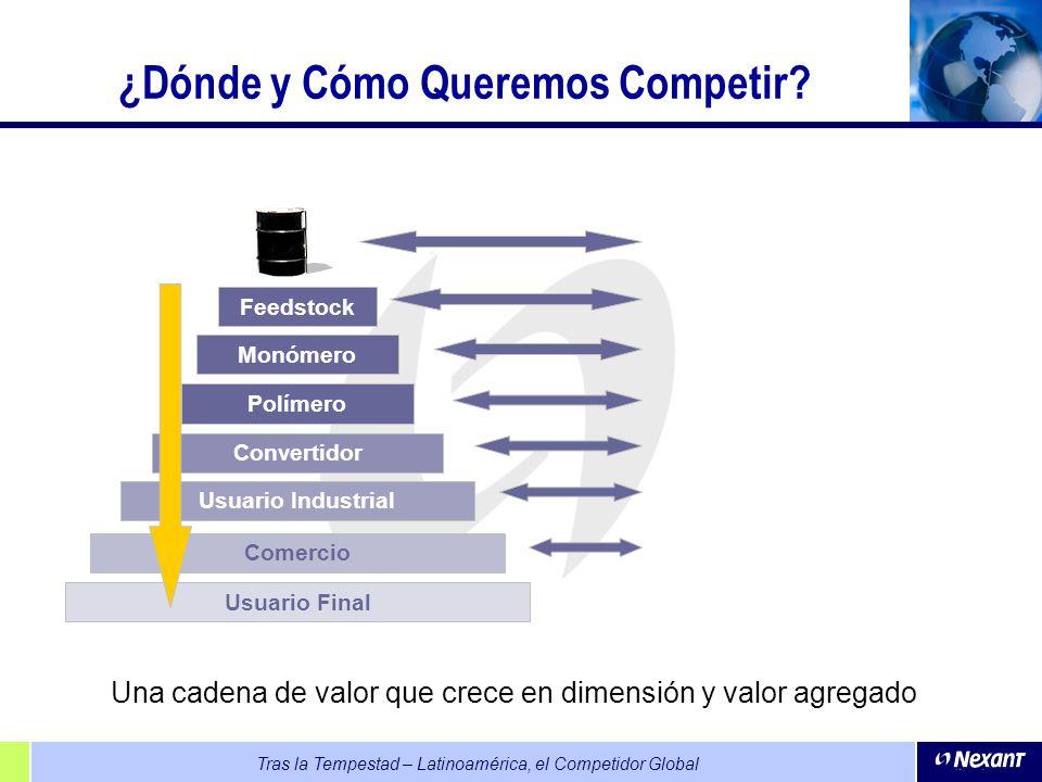 Tras la Tempestad – Latinoamérica, el Competidor Global ¿Dónde y Cómo Queremos Competir? Feedstock Monómero Polímero Convertidor Usuario Industrial Co