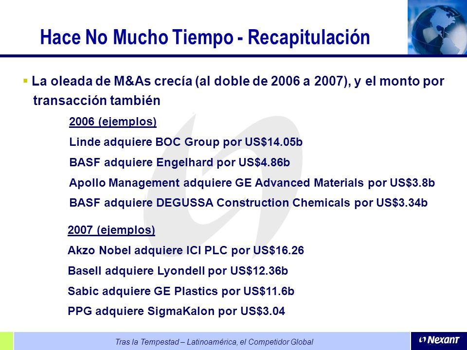 Tras la Tempestad – Latinoamérica, el Competidor Global Hace No Mucho Tiempo - Recapitulación La oleada de M&As crecía (al doble de 2006 a 2007), y el
