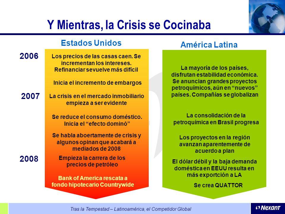 Tras la Tempestad – Latinoamérica, el Competidor Global Y Mientras, la Crisis se Cocinaba 2006 2007 2008 Los precios de las casas caen. Se incrementan