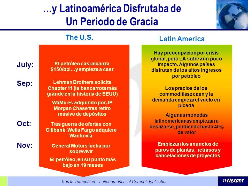 Tras la Tempestad – Latinoamérica, el Competidor Global …y Latinoamérica Disfrutaba de Un Periodo de Gracia July: Sep: Oct: Nov: El petróleo casi alca