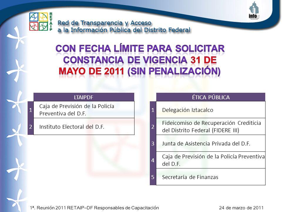 1ª. Reunión 2011 RETAIP–DF Responsables de Capacitación 24 de marzo de 2011 LTAIPDF 1 Caja de Previsión de la Policía Preventiva del D.F. 2Instituto E