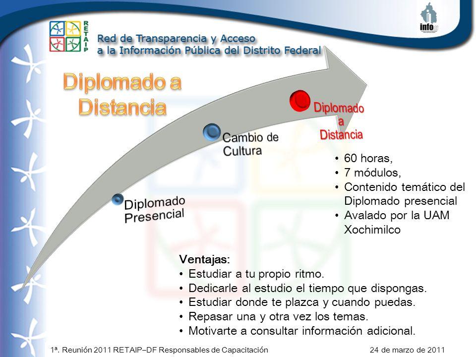 1ª. Reunión 2011 RETAIP–DF Responsables de Capacitación 24 de marzo de 2011 Ventajas: Estudiar a tu propio ritmo. Dedicarle al estudio el tiempo que d