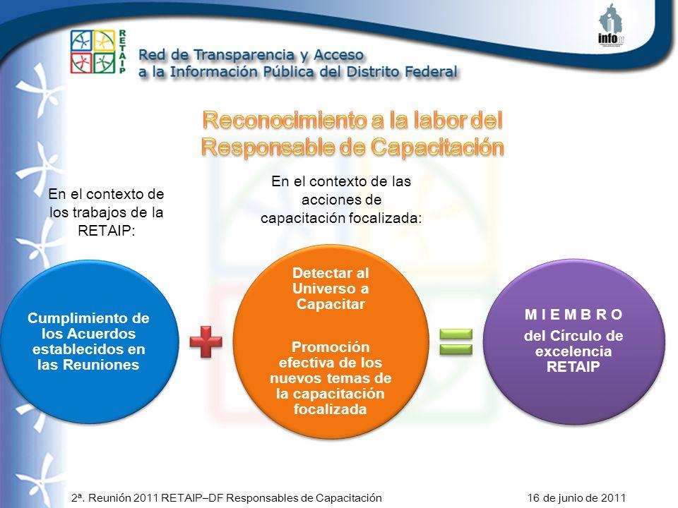 2ª. Reunión 2011 RETAIP–DF Responsables de Capacitación 16 de junio de 2011 Cumplimiento de los Acuerdos establecidos en las Reuniones Detectar al Uni