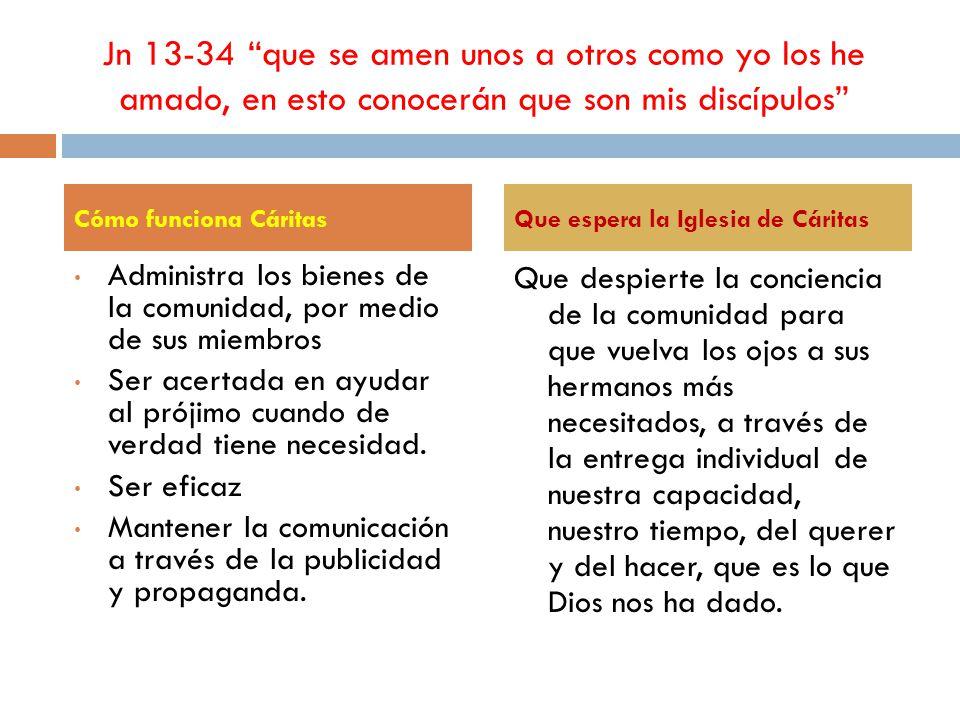 Jn 13-34 que se amen unos a otros como yo los he amado, en esto conocerán que son mis discípulos Administra los bienes de la comunidad, por medio de s