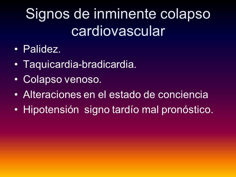 Signos de inminente colapso cardiovascular Palidez.