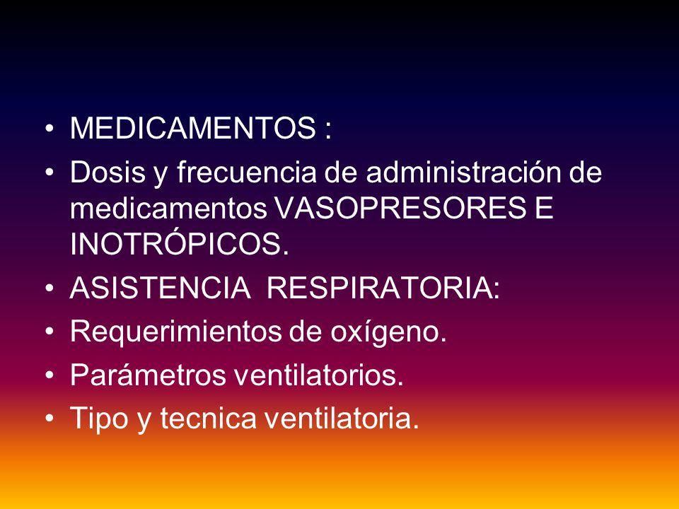 MEDICAMENTOS : Dosis y frecuencia de administración de medicamentos VASOPRESORES E INOTRÓPICOS.