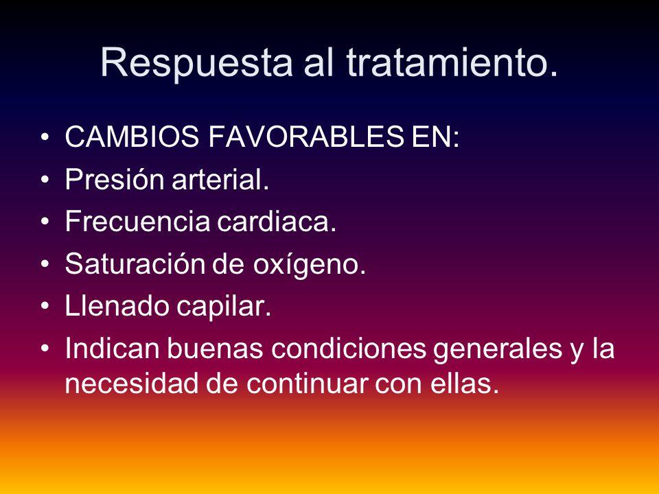 Respuesta al tratamiento.CAMBIOS FAVORABLES EN: Presión arterial.