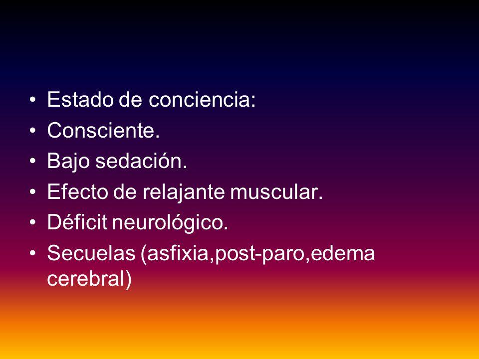 Estado de conciencia: Consciente.Bajo sedación. Efecto de relajante muscular.