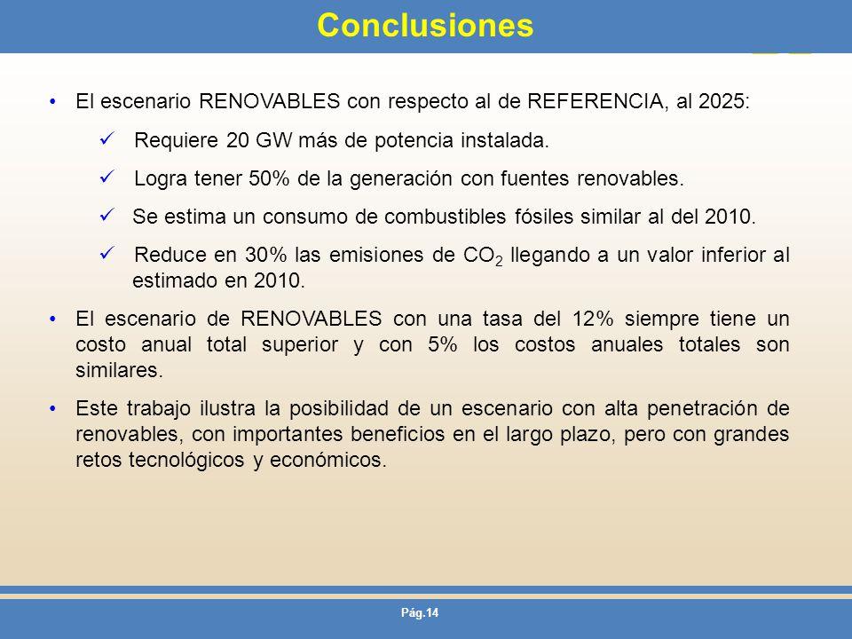 Pág.14 Conclusiones El escenario RENOVABLES con respecto al de REFERENCIA, al 2025: Requiere 20 GW más de potencia instalada. Logra tener 50% de la ge