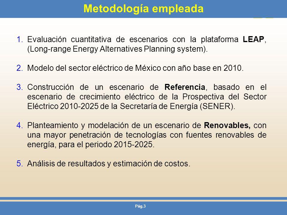 Pág.3 Metodología empleada 1.Evaluación cuantitativa de escenarios con la plataforma LEAP, (Long-range Energy Alternatives Planning system). 2.Modelo
