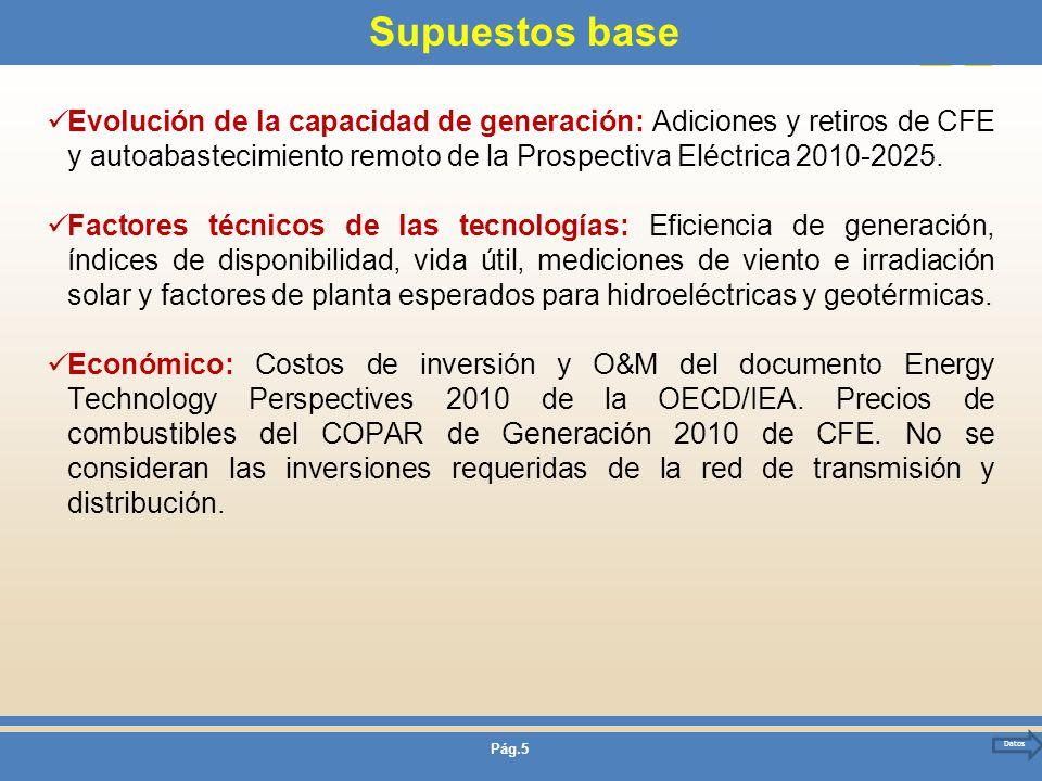 Pág.5 Supuestos base Evolución de la capacidad de generación: Adiciones y retiros de CFE y autoabastecimiento remoto de la Prospectiva Eléctrica 2010-