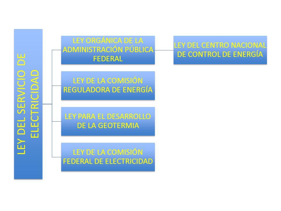 LEY DEL SERVICIO DE ELECTRICIDAD LEY ORGÁNICA DE LA ADMINISTRACIÓN PÚBLICA FEDERAL LEY DEL CENTRO NACIONAL DE CONTROL DE ENERGÍA LEY DE LA COMISIÓN RE