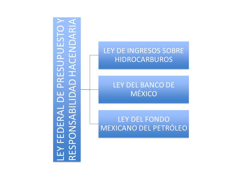 LEY FEDERAL DE PRESUPUESTO Y RESPONSABILIDAD HACENDARIA LEY DE INGRESOS SOBRE HIDROCARBUROS LEY DEL BANCO DE MÉXICO LEY DEL FONDO MEXICANO DEL PETRÓLE