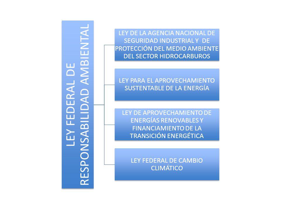 LEY FEDERAL DE RESPONSABILIDAD AMBIENTAL LEY DE LA AGENCIA NACIONAL DE SEGURIDAD INDUSTRIAL Y DE PROTECCIÓN DEL MEDIO AMBIENTE DEL SECTOR HIDROCARBURO
