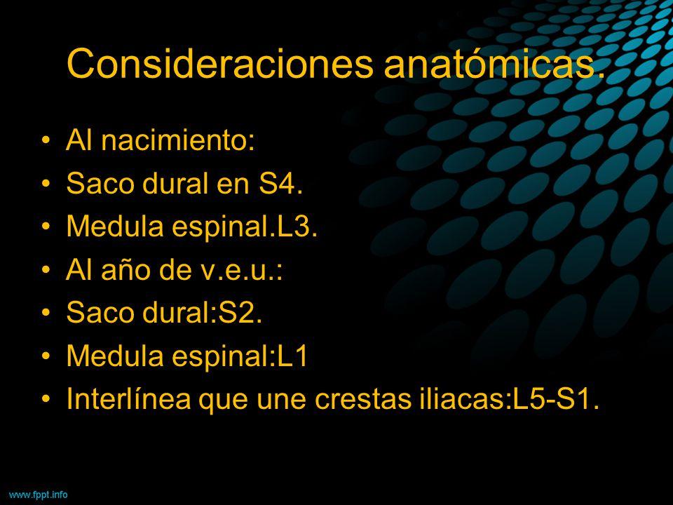 Consideraciones anatómicas. Al nacimiento: Saco dural en S4. Medula espinal.L3. Al año de v.e.u.: Saco dural:S2. Medula espinal:L1 Interlínea que une