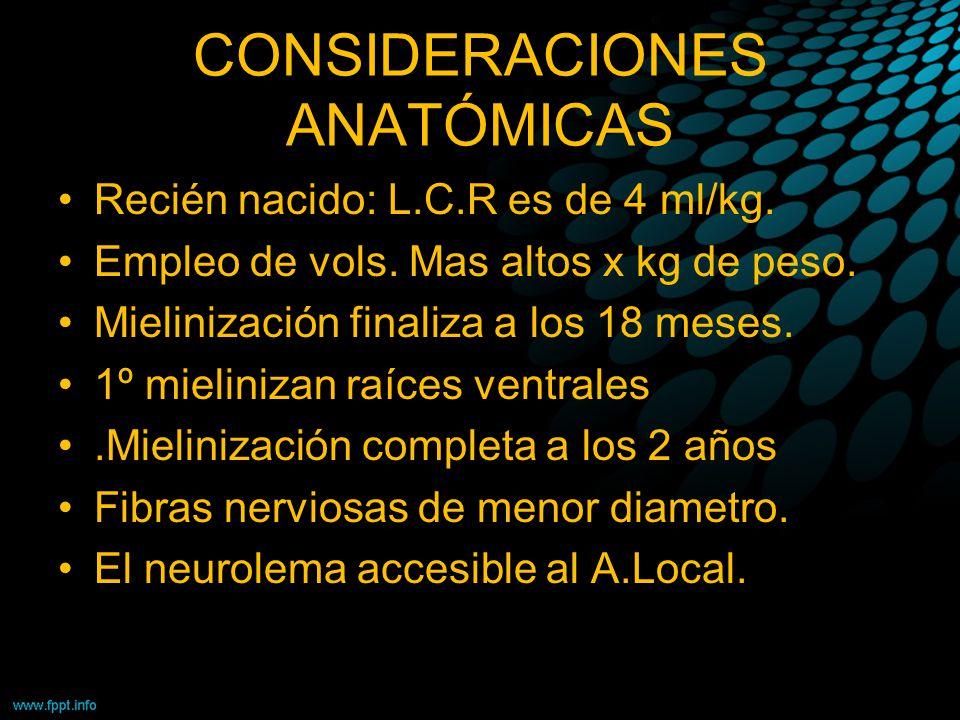 Consideraciones anatómicas y farmacológicas.Concentraciones menores del A.L.