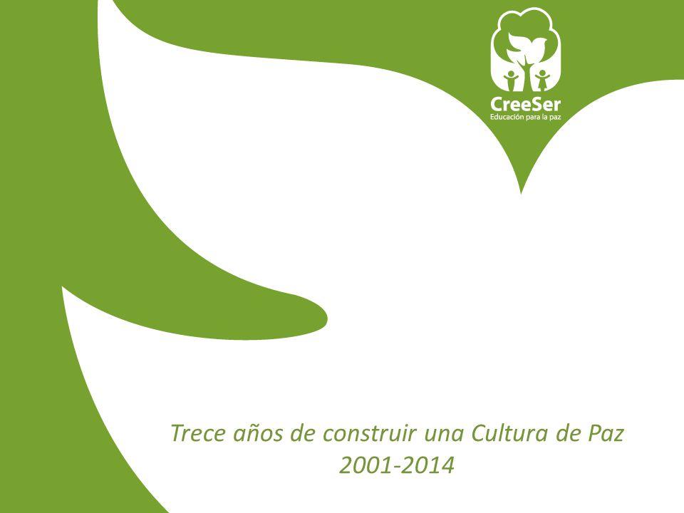 Trece años de construir una Cultura de Paz 2001-2014