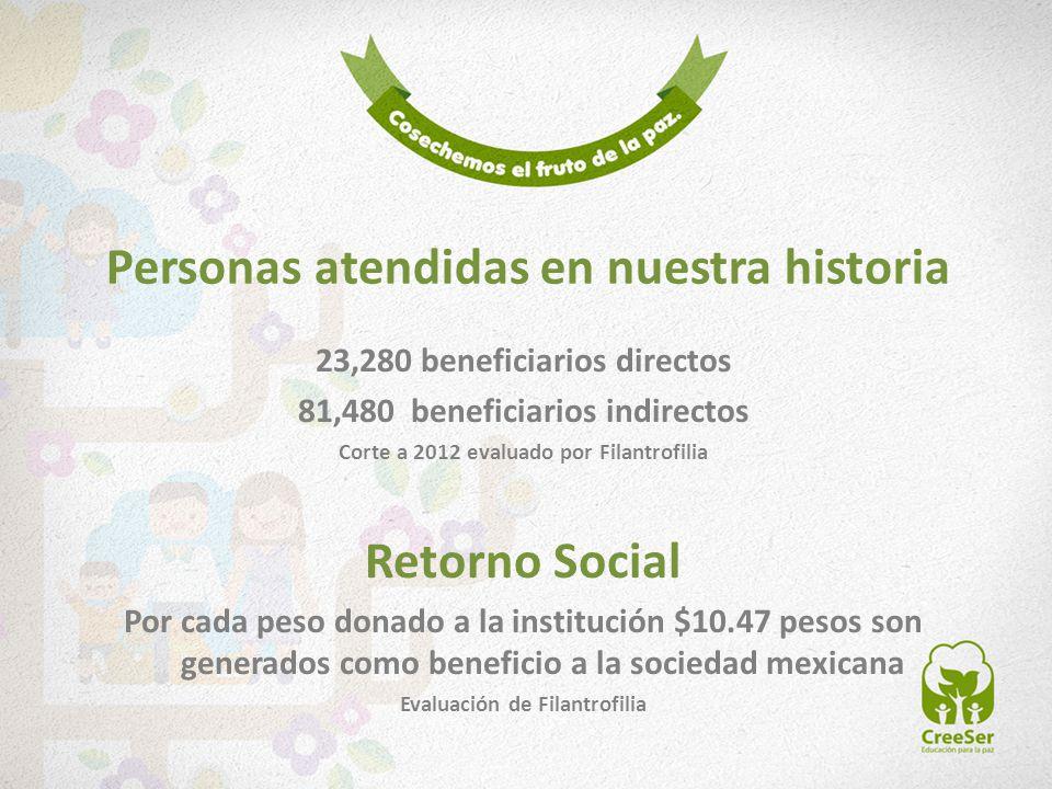 Personas atendidas en nuestra historia 23,280 beneficiarios directos 81,480 beneficiarios indirectos Corte a 2012 evaluado por Filantrofilia Retorno S