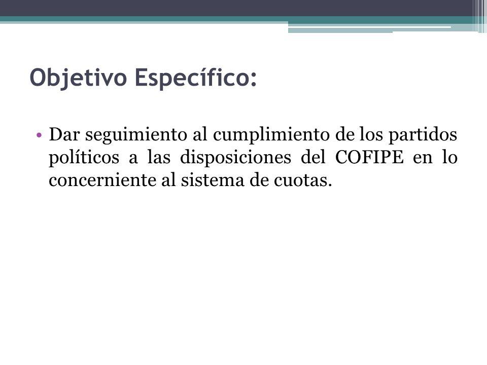 Objetivo Específico: Dar seguimiento al cumplimiento de los partidos políticos a las disposiciones del COFIPE en lo concerniente al sistema de cuotas.