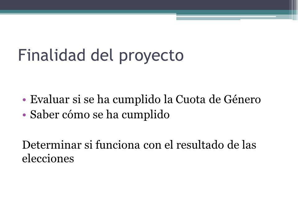 Finalidad del proyecto Evaluar si se ha cumplido la Cuota de Género Saber cómo se ha cumplido Determinar si funciona con el resultado de las elecciones