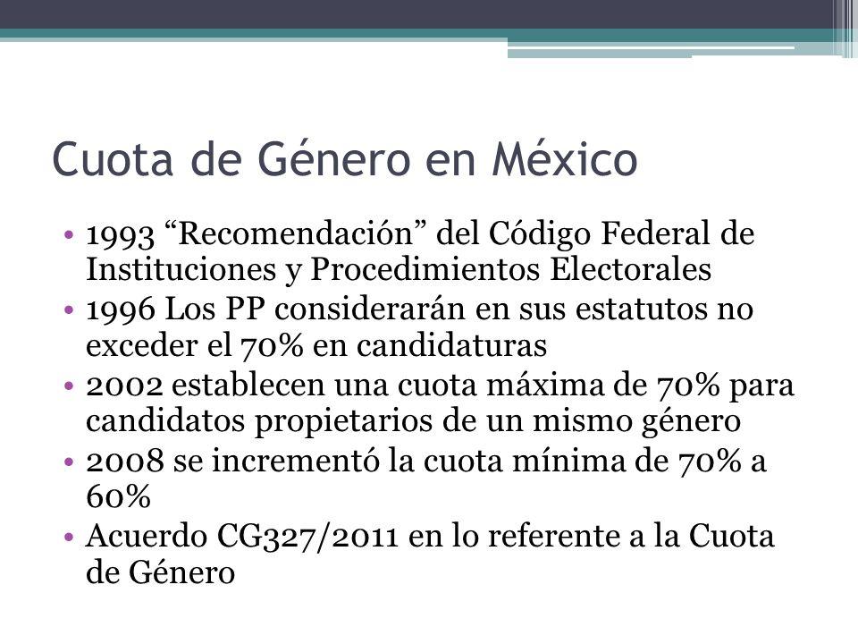 Cuota de Género en México 1993 Recomendación del Código Federal de Instituciones y Procedimientos Electorales 1996 Los PP considerarán en sus estatutos no exceder el 70% en candidaturas 2002 establecen una cuota máxima de 70% para candidatos propietarios de un mismo género 2008 se incrementó la cuota mínima de 70% a 60% Acuerdo CG327/2011 en lo referente a la Cuota de Género