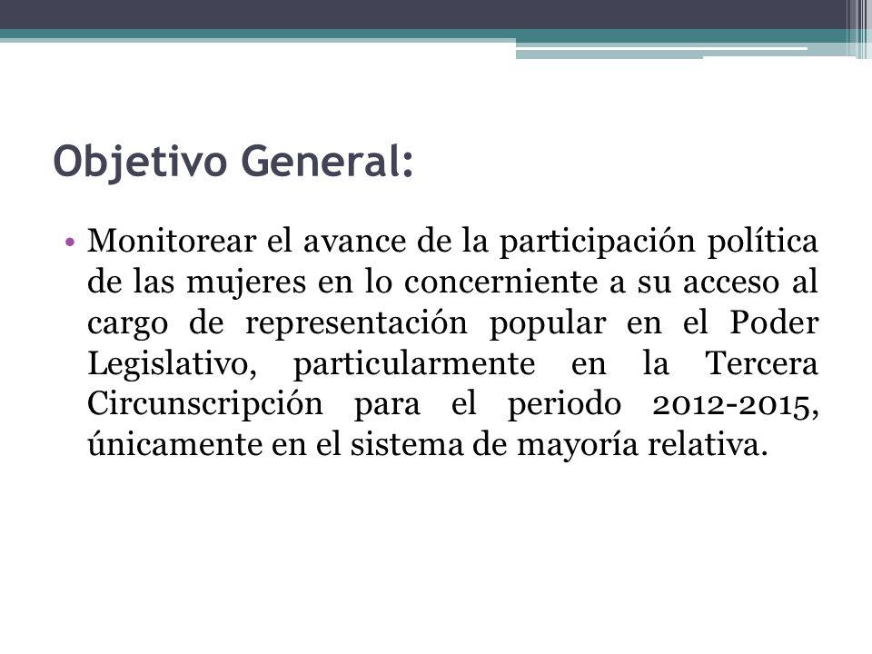 Objetivo General: Monitorear el avance de la participación política de las mujeres en lo concerniente a su acceso al cargo de representación popular en el Poder Legislativo, particularmente en la Tercera Circunscripción para el periodo 2012-2015, únicamente en el sistema de mayoría relativa.