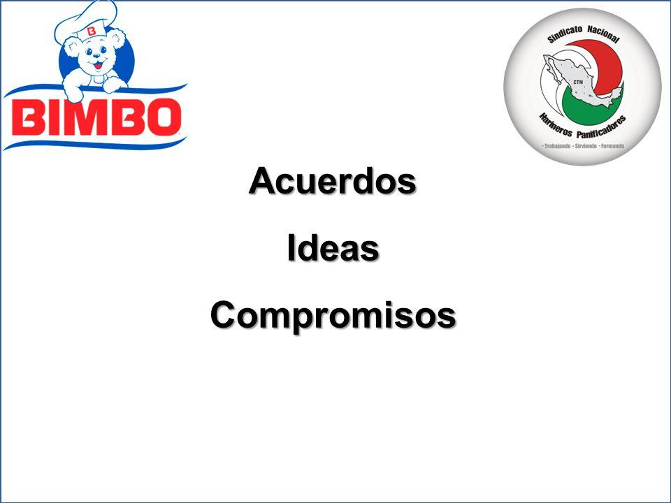 Acuerdos Ideas Compromisos