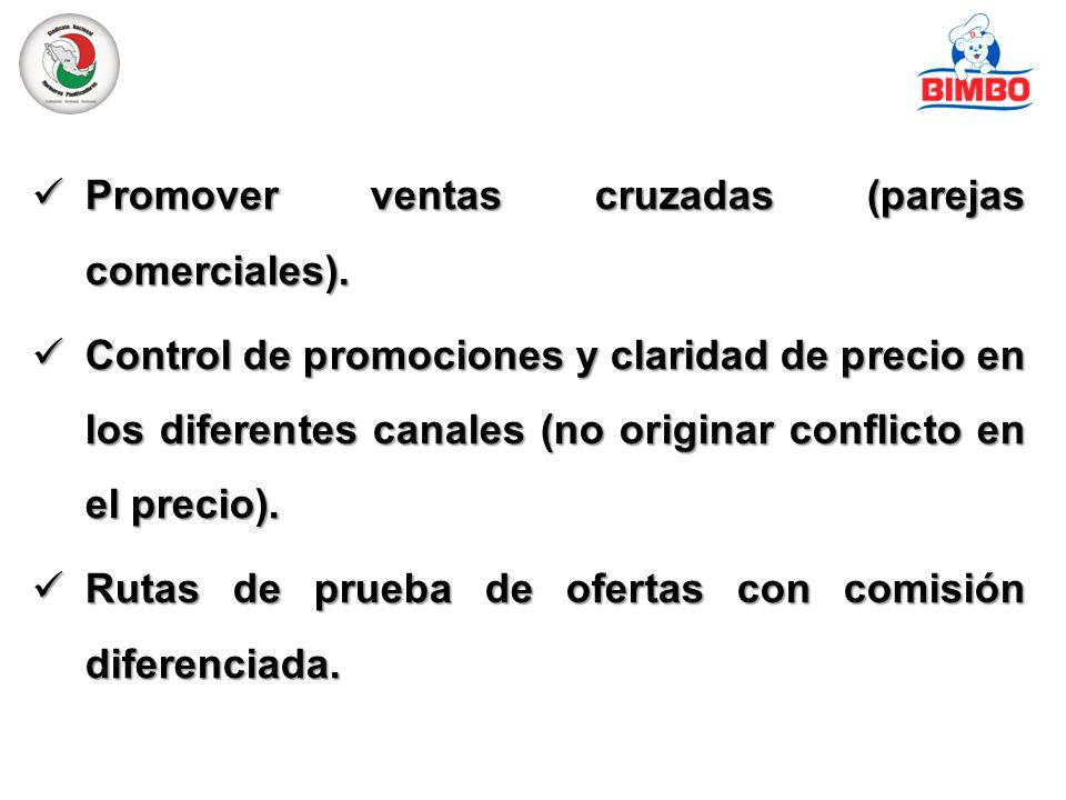 Promover ventas cruzadas (parejas comerciales). Promover ventas cruzadas (parejas comerciales).