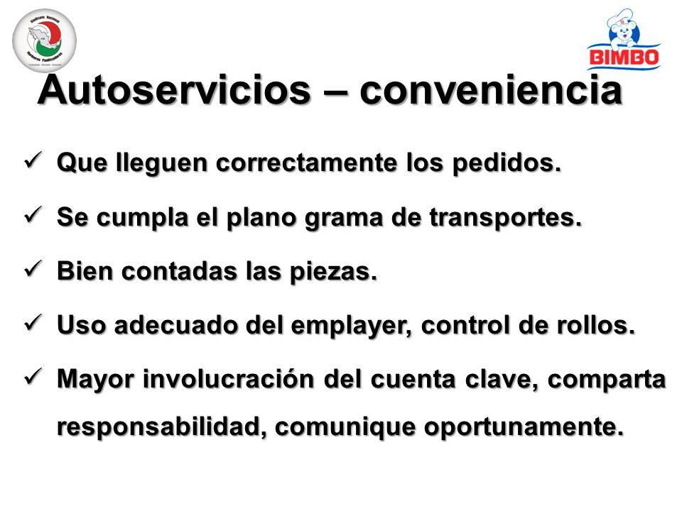 Autoservicios – conveniencia Que lleguen correctamente los pedidos.