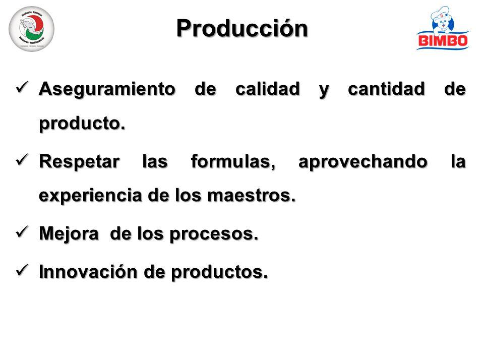 Producción Aseguramiento de calidad y cantidad de producto.