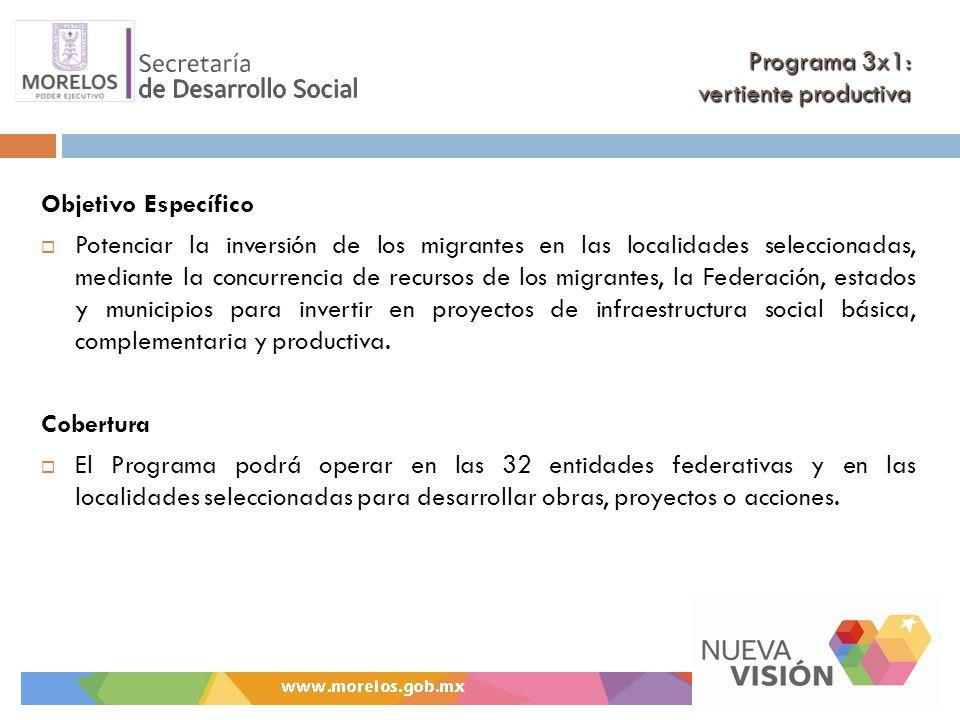 Programa 3x1: vertiente productiva Objetivo Específico Potenciar la inversión de los migrantes en las localidades seleccionadas, mediante la concurrencia de recursos de los migrantes, la Federación, estados y municipios para invertir en proyectos de infraestructura social básica, complementaria y productiva.