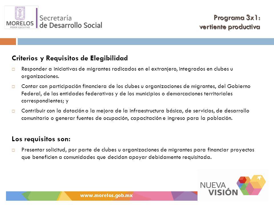 Programa 3x1: vertiente productiva Criterios y Requisitos de Elegibilidad Responder a iniciativas de migrantes radicados en el extranjero, integrados
