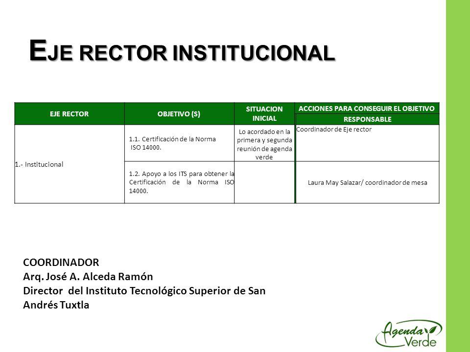 EJE RECTOROBJETIVO (S) SITUACION INICIAL ACCIONES PARA CONSEGUIR EL OBJETIVO RESPONSABLE 1.- Institucional 1.1. Certificación de la Norma ISO 14000. L
