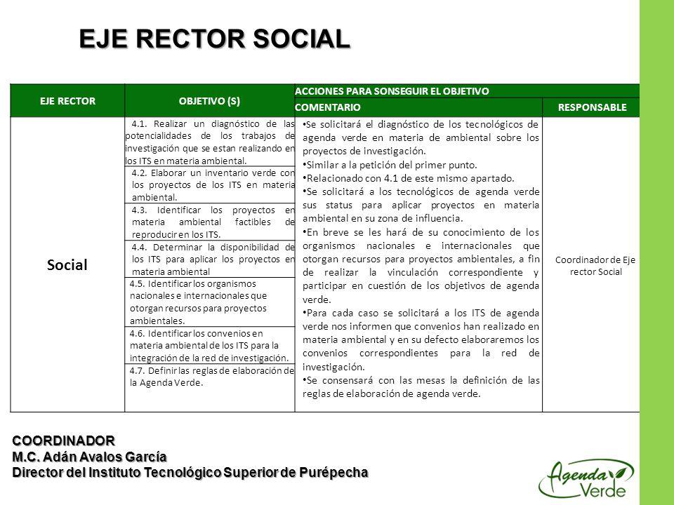 EJE RECTOROBJETIVO (S) ACCIONES PARA SONSEGUIR EL OBJETIVO COMENTARIORESPONSABLE Social 4.1. Realizar un diagnóstico de las potencialidades de los tra
