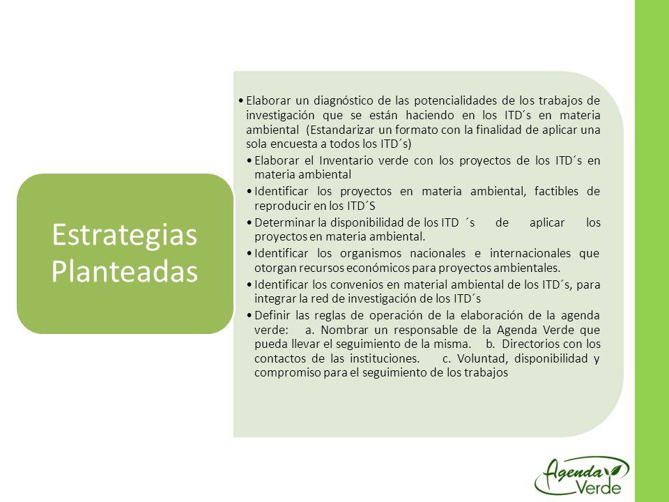 Elaborar un diagnóstico de las potencialidades de los trabajos de investigación que se están haciendo en los ITD´s en materia ambiental (Estandarizar