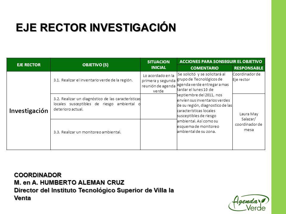 EJE RECTOROBJETIVO (S) SITUACION INICIAL ACCIONES PARA SONSEGUIR EL OBJETIVO COMENTARIORESPONSABLE Investigación 3.1. Realizar el inventario verde de