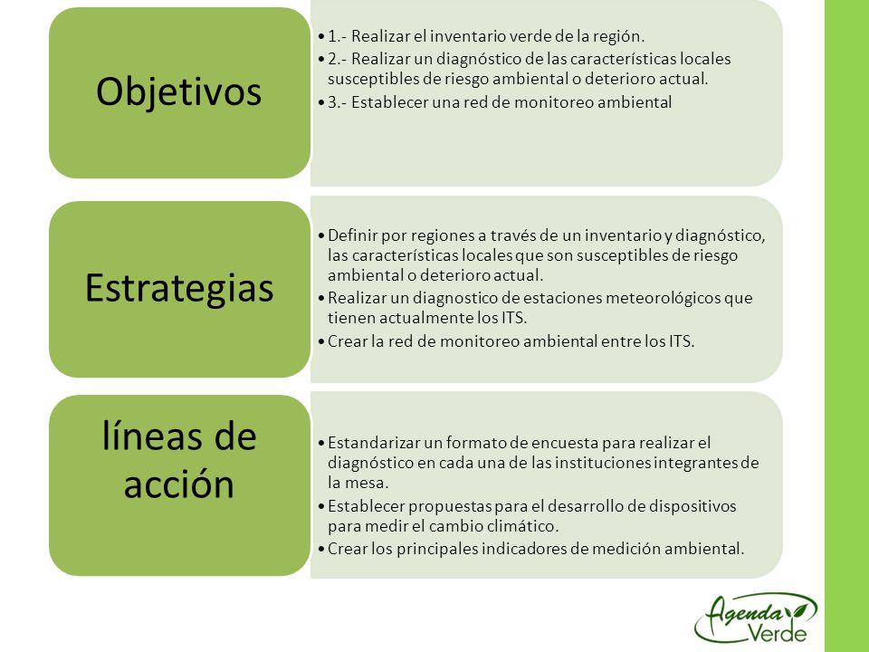 1.- Realizar el inventario verde de la región. 2.- Realizar un diagnóstico de las características locales susceptibles de riesgo ambiental o deterioro