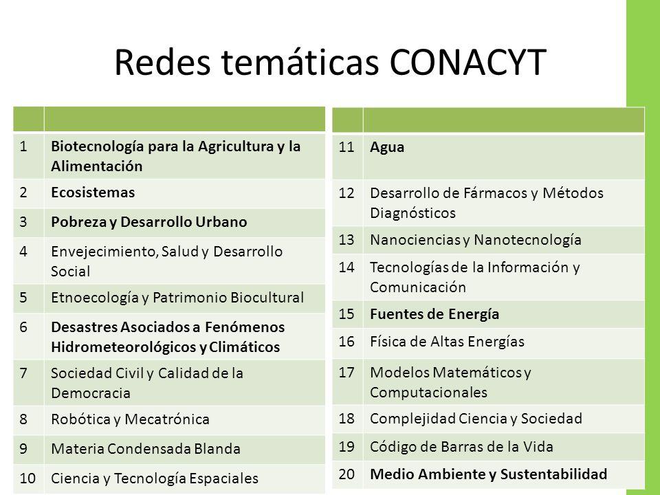 Redes temáticas CONACYT 1Biotecnología para la Agricultura y la Alimentación 2Ecosistemas 3Pobreza y Desarrollo Urbano 4Envejecimiento, Salud y Desarr