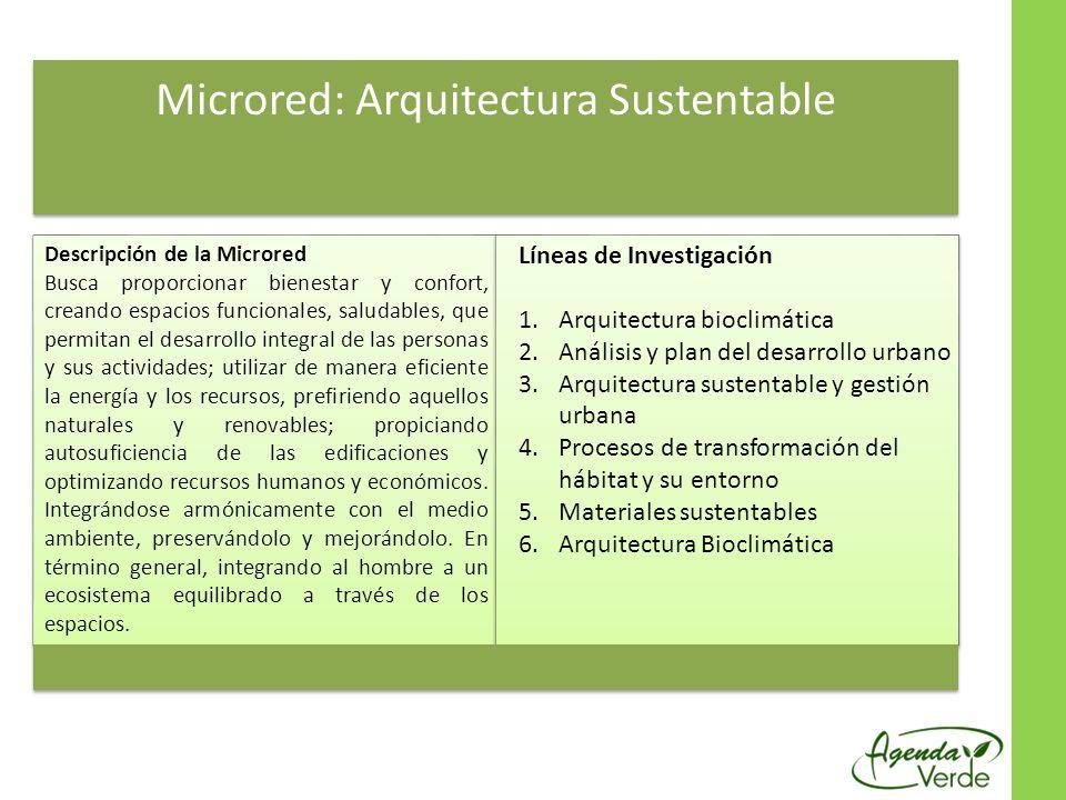 Microred: Arquitectura Sustentable Líneas de Investigación 1.Arquitectura bioclimática 2.Análisis y plan del desarrollo urbano 3.Arquitectura sustenta