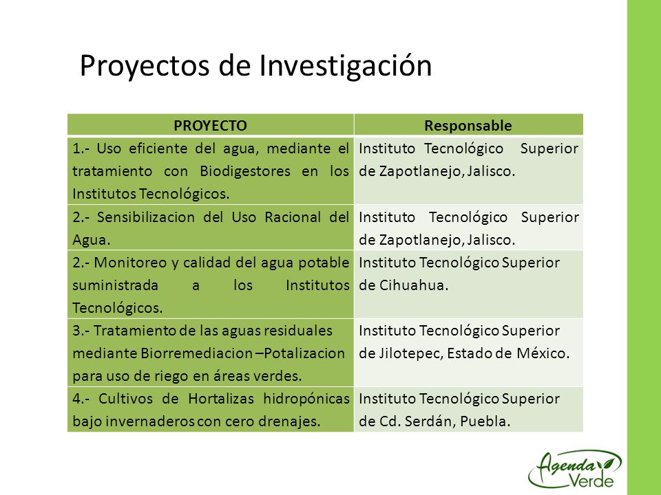 Proyectos de Investigación PROYECTOResponsable 1.- Uso eficiente del agua, mediante el tratamiento con Biodigestores en los Institutos Tecnológicos.