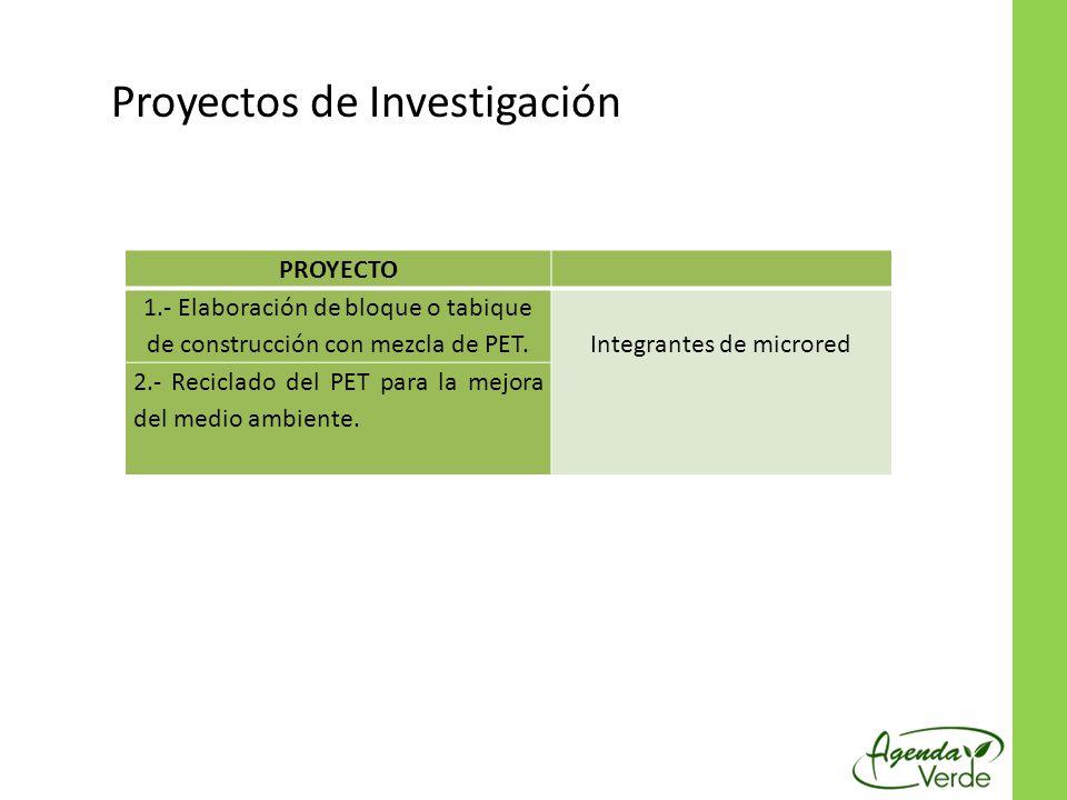 Proyectos de Investigación PROYECTO 1.- Elaboración de bloque o tabique de construcción con mezcla de PET.Integrantes de microred 2.- Reciclado del PET para la mejora del medio ambiente.