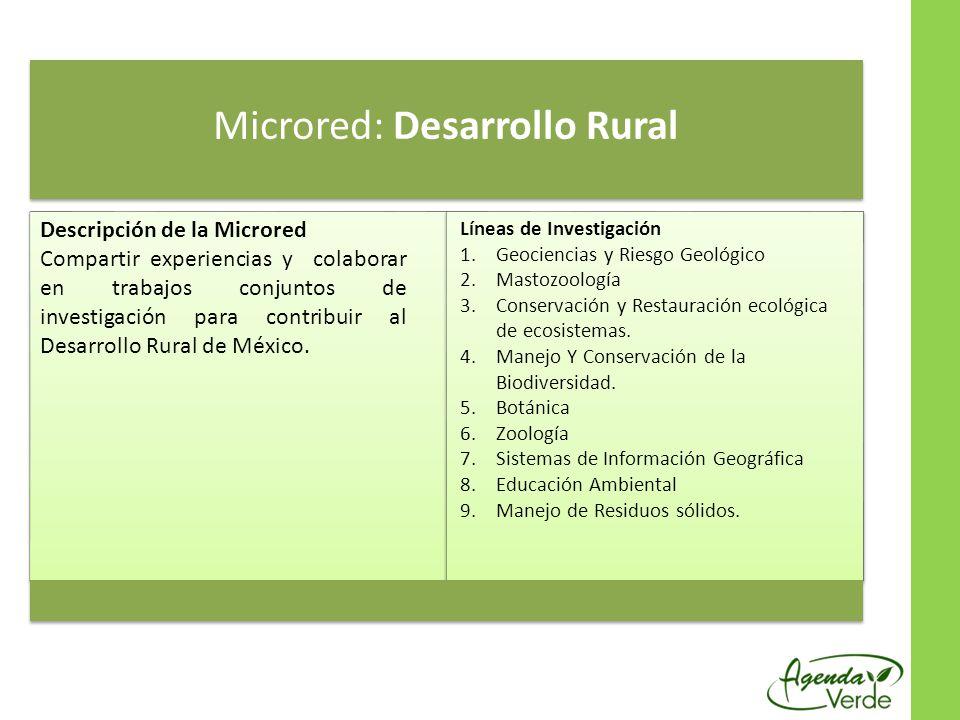 Microred: Desarrollo Rural Descripción de la Microred Compartir experiencias y colaborar en trabajos conjuntos de investigación para contribuir al Desarrollo Rural de México.