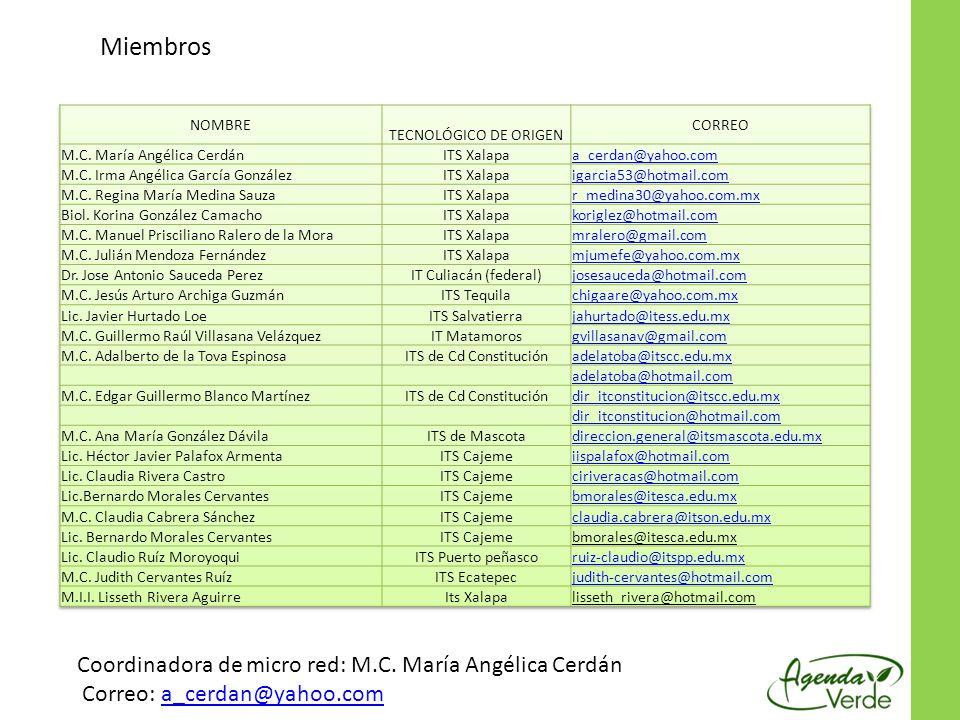 Miembros Coordinadora de micro red: M.C. María Angélica Cerdán Correo: a_cerdan@yahoo.coma_cerdan@yahoo.com