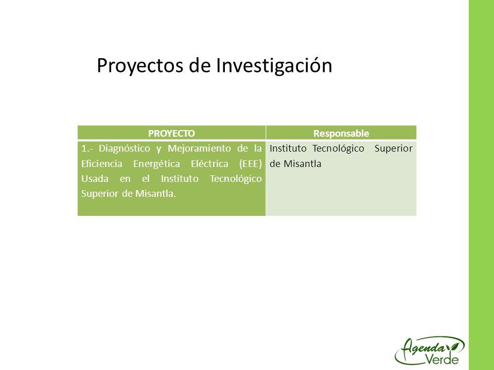 Proyectos de Investigación PROYECTOResponsable 1.- Diagnóstico y Mejoramiento de la Eficiencia Energética Eléctrica (EEE) Usada en el Instituto Tecnológico Superior de Misantla.