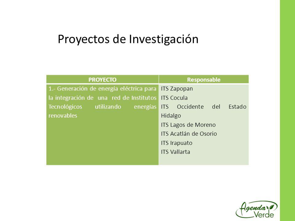 Proyectos de Investigación PROYECTOResponsable 1.- Generación de energía eléctrica para la integración de una red de Institutos Tecnológicos utilizand