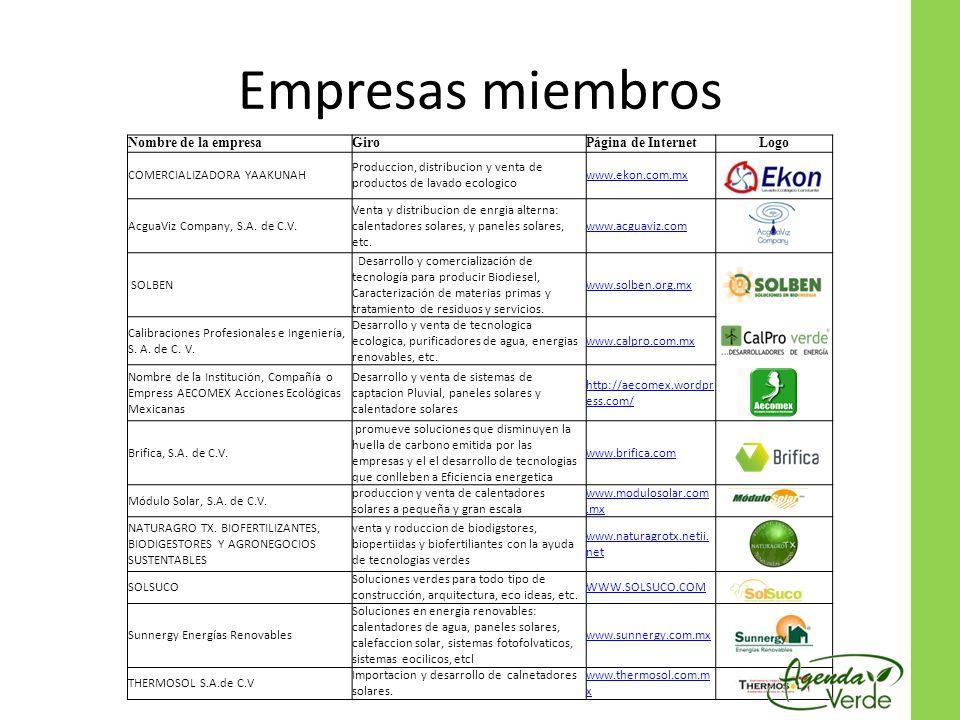 Empresas miembros Nombre de la empresaGiroPágina de InternetLogo COMERCIALIZADORA YAAKUNAH Produccion, distribucion y venta de productos de lavado ecologico www.ekon.com.mx AcguaViz Company, S.A.