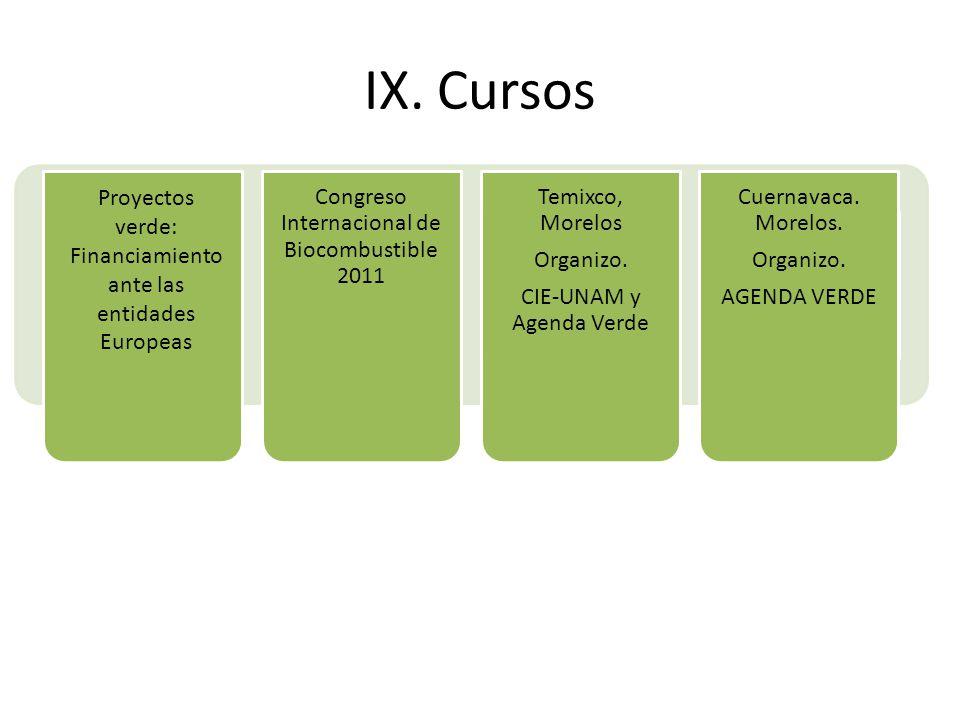 IX. Cursos Congreso Internacional de Biocombustible 2011 Temixco, Morelos Organizo. CIE-UNAM y Agenda Verde Cuernavaca. Morelos. Organizo. AGENDA VERD