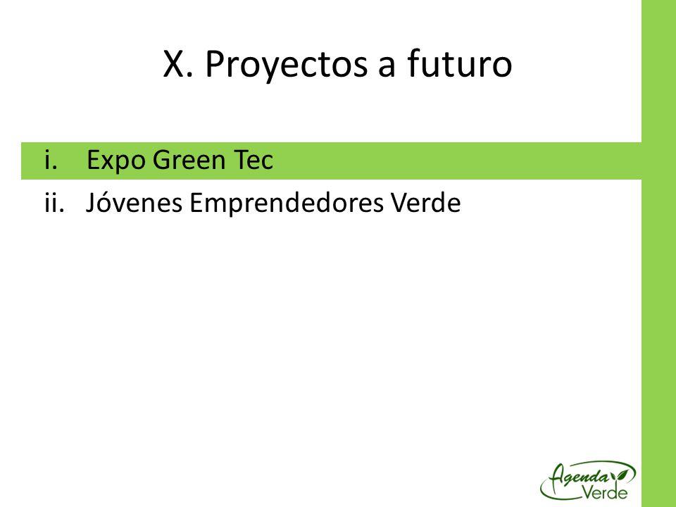 X. Proyectos a futuro i.Expo Green Tec ii.Jóvenes Emprendedores Verde